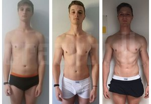 Testomax benefits and results